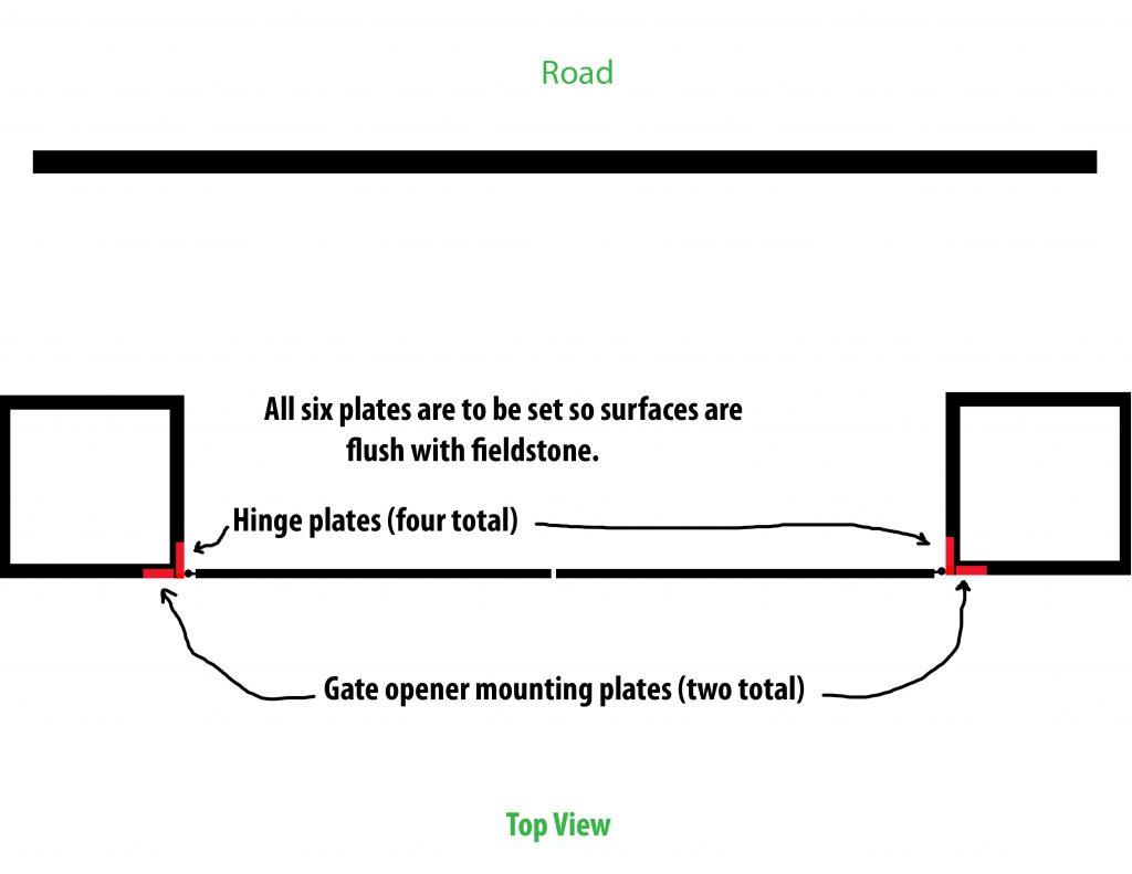 Driveway Gate Stone Column Gate Opener Mounting Plate Manual